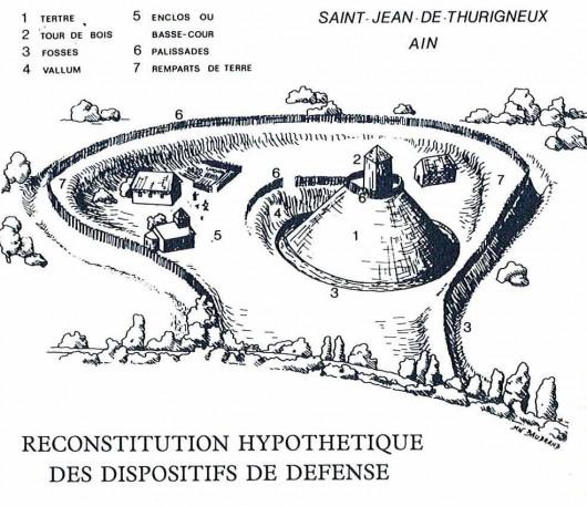 Essai de restitution des éléments défensifs de la poype de Ligneux